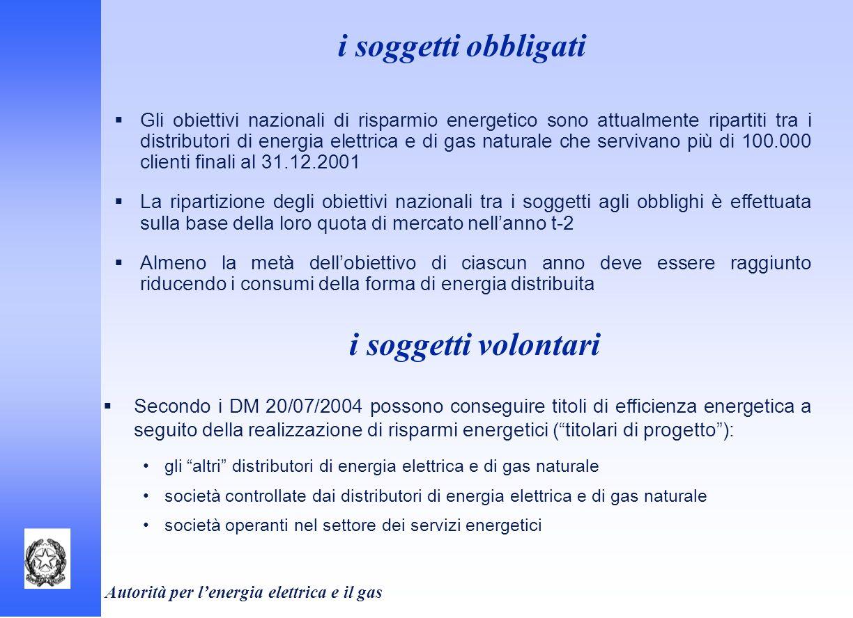 Autorità per lenergia elettrica e il gas i soggetti obbligati Gli obiettivi nazionali di risparmio energetico sono attualmente ripartiti tra i distrib