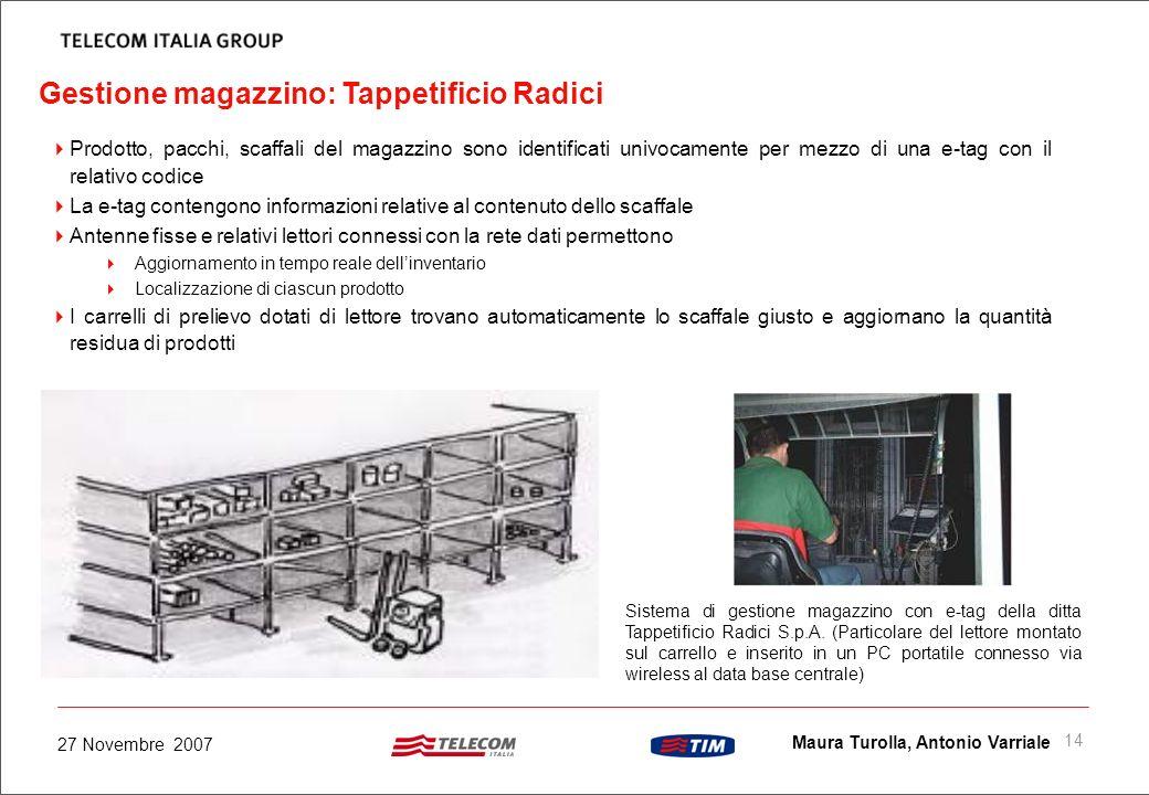 13 Maura Turolla, Antonio Varriale 27 Novembre 2007 Logistica e Gestione Magazzino Controllo inventario e gestione delle forniture Controllo automatic