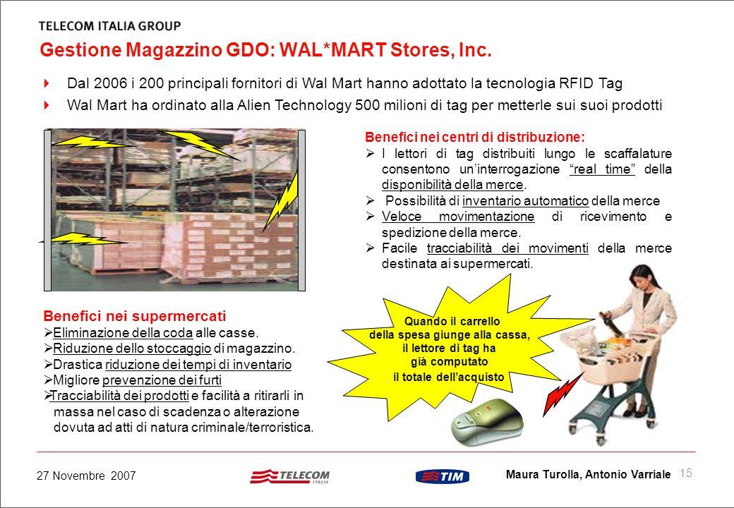 14 Maura Turolla, Antonio Varriale 27 Novembre 2007 Prodotto, pacchi, scaffali del magazzino sono identificati univocamente per mezzo di una e-tag con