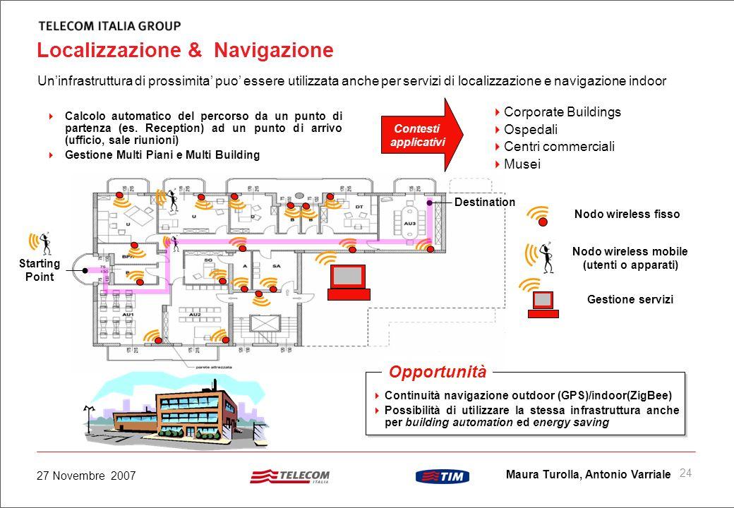 23 Maura Turolla, Antonio Varriale 27 Novembre 2007 Gestione processi produttivi (Machine to Machine) Gestione supply-chain Ottimizzazione dei process