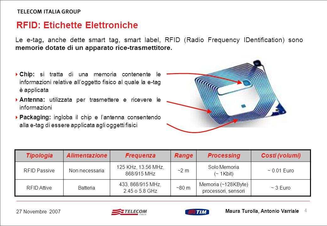 3 Maura Turolla, Antonio Varriale 27 Novembre 2007 Come comunicano gli oggetti? TECNOLOGIE RADIO ABILITANTI ALLIDENTIFICAZIONE TECNOLOGIE RADIO ABILIT