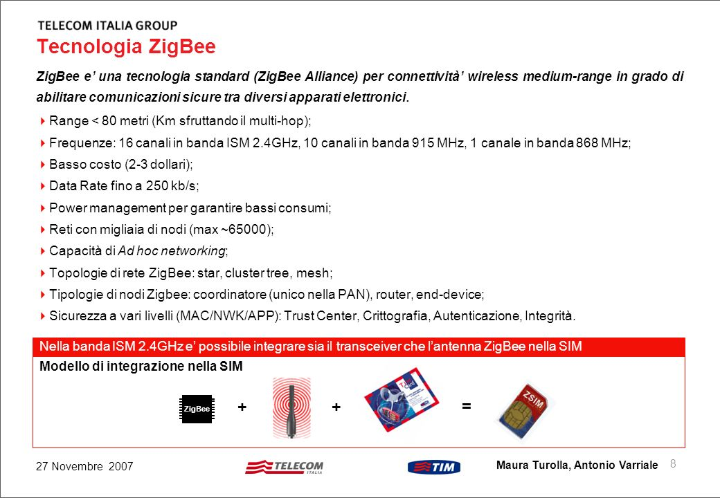 8 Maura Turolla, Antonio Varriale 27 Novembre 2007 Tecnologia ZigBee ZigBee e una tecnologia standard (ZigBee Alliance) per connettività wireless medium-range in grado di abilitare comunicazioni sicure tra diversi apparati elettronici.