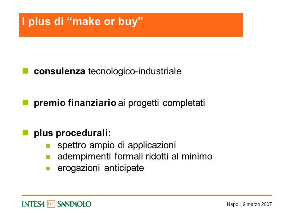 Napoli, 9 marzo 2007 consulenza tecnologico-industriale premio finanziario ai progetti completati plus procedurali: spettro ampio di applicazioni adem