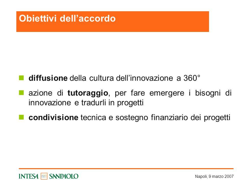 Napoli, 9 marzo 2007 diffusione della cultura dellinnovazione a 360° azione di tutoraggio, per fare emergere i bisogni di innovazione e tradurli in progetti condivisione tecnica e sostegno finanziario dei progetti Obiettivi dellaccordo