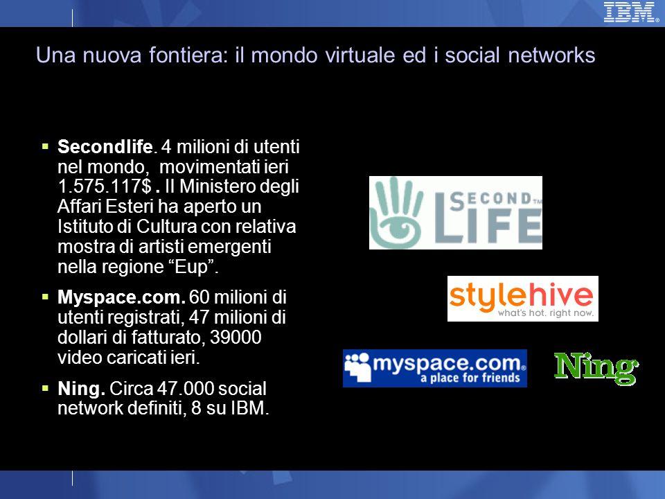 Una nuova fontiera: il mondo virtuale ed i social networks Secondlife.