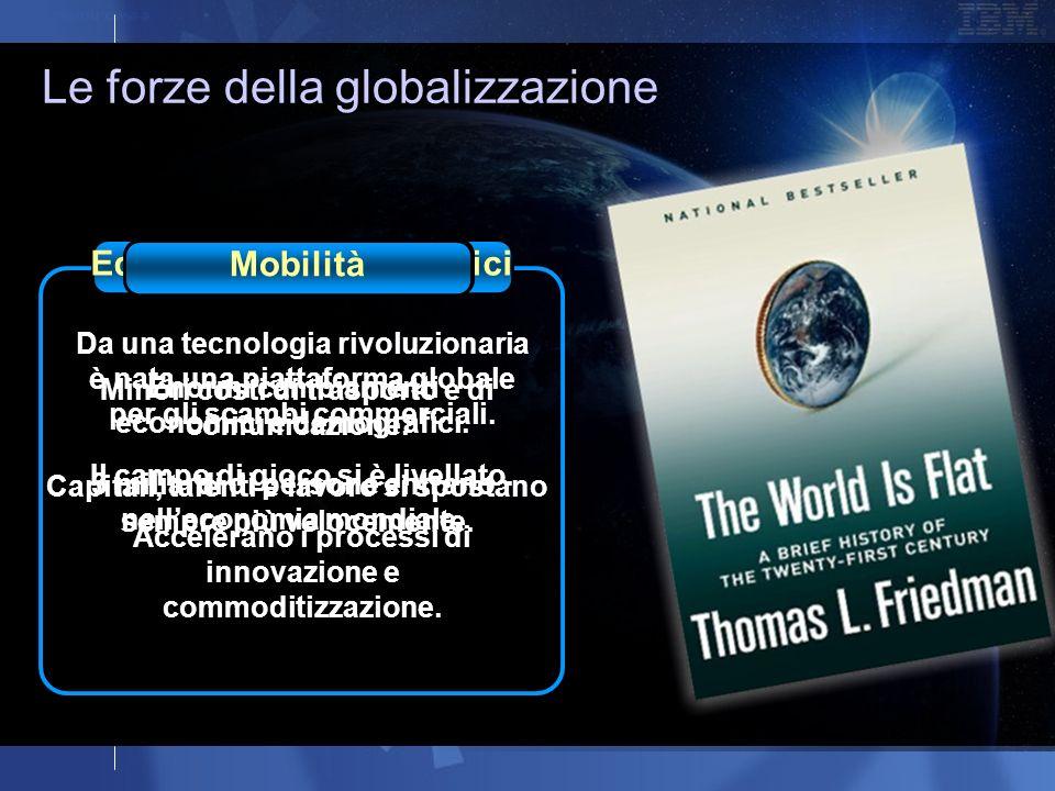 Le forze della globalizzazione Enormi cambiamenti economici e demografici.
