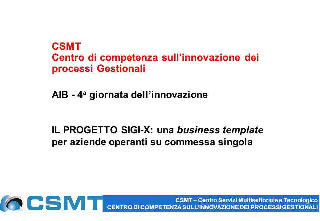 CSMT – Centro Servizi Multisettoriale e Tecnologico CENTRO DI COMPETENZA SULLINNOVAZIONE DEI PROCESSI GESTIONALI AIB - 4 a giornata dellinnovazione IL