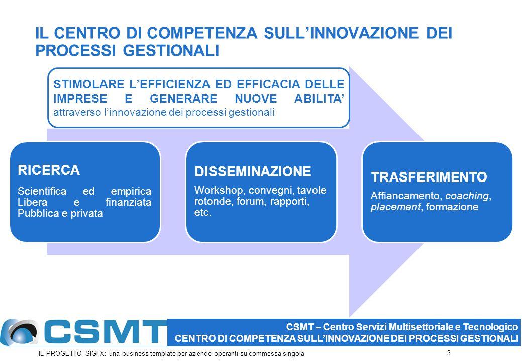 3 CSMT – Centro Servizi Multisettoriale e Tecnologico CENTRO DI COMPETENZA SULLINNOVAZIONE DEI PROCESSI GESTIONALI IL CENTRO DI COMPETENZA SULLINNOVAZ