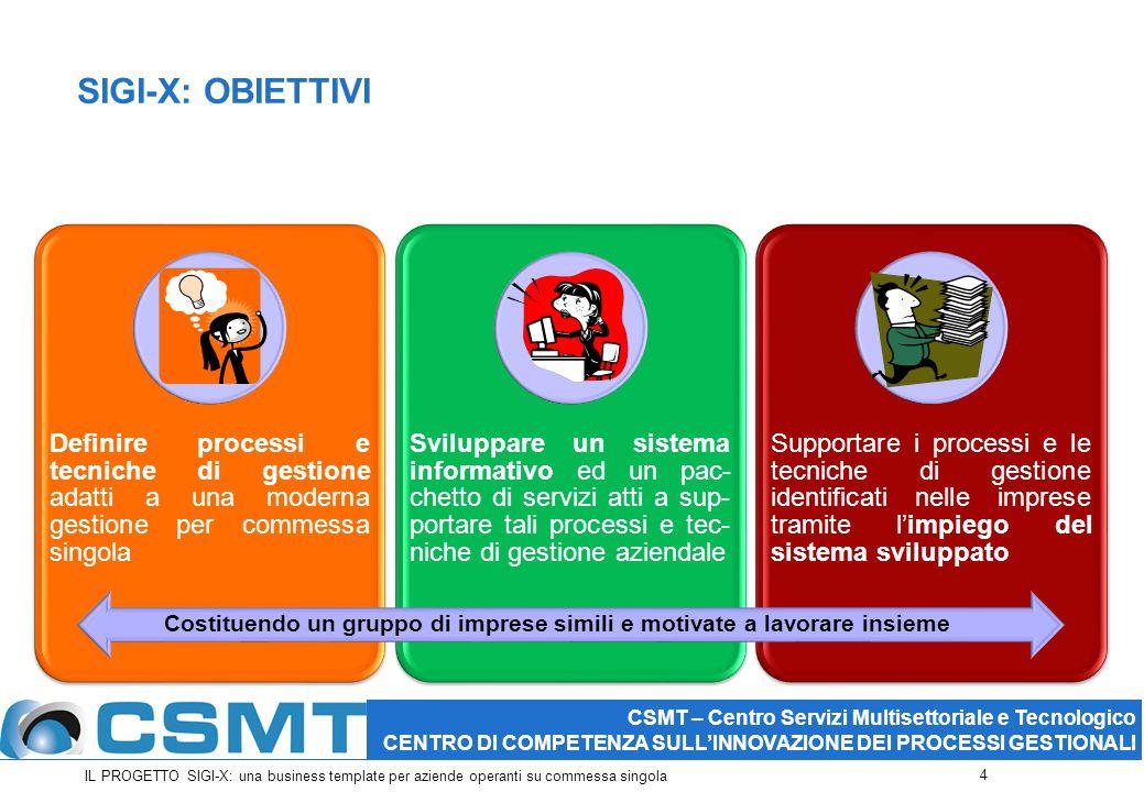 4 CSMT – Centro Servizi Multisettoriale e Tecnologico CENTRO DI COMPETENZA SULLINNOVAZIONE DEI PROCESSI GESTIONALI SIGI-X: OBIETTIVI Definire processi