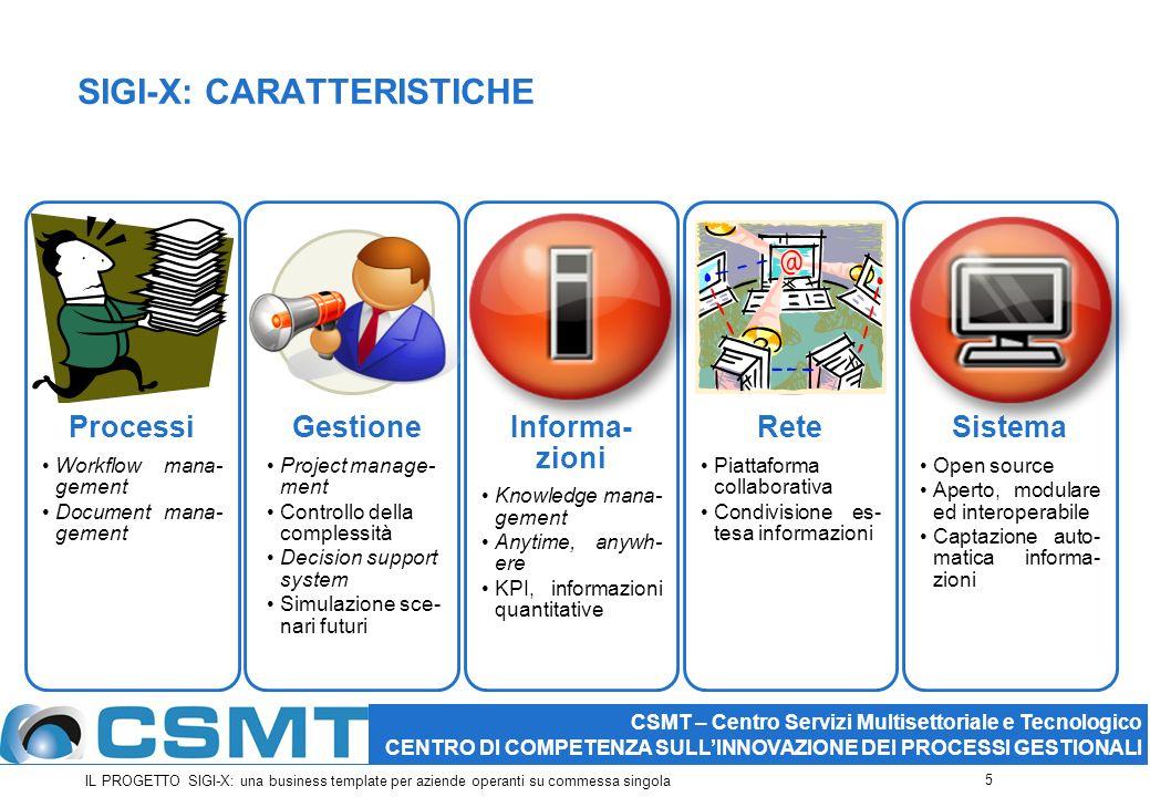 5 CSMT – Centro Servizi Multisettoriale e Tecnologico CENTRO DI COMPETENZA SULLINNOVAZIONE DEI PROCESSI GESTIONALI SIGI-X: CARATTERISTICHE Processi Wo