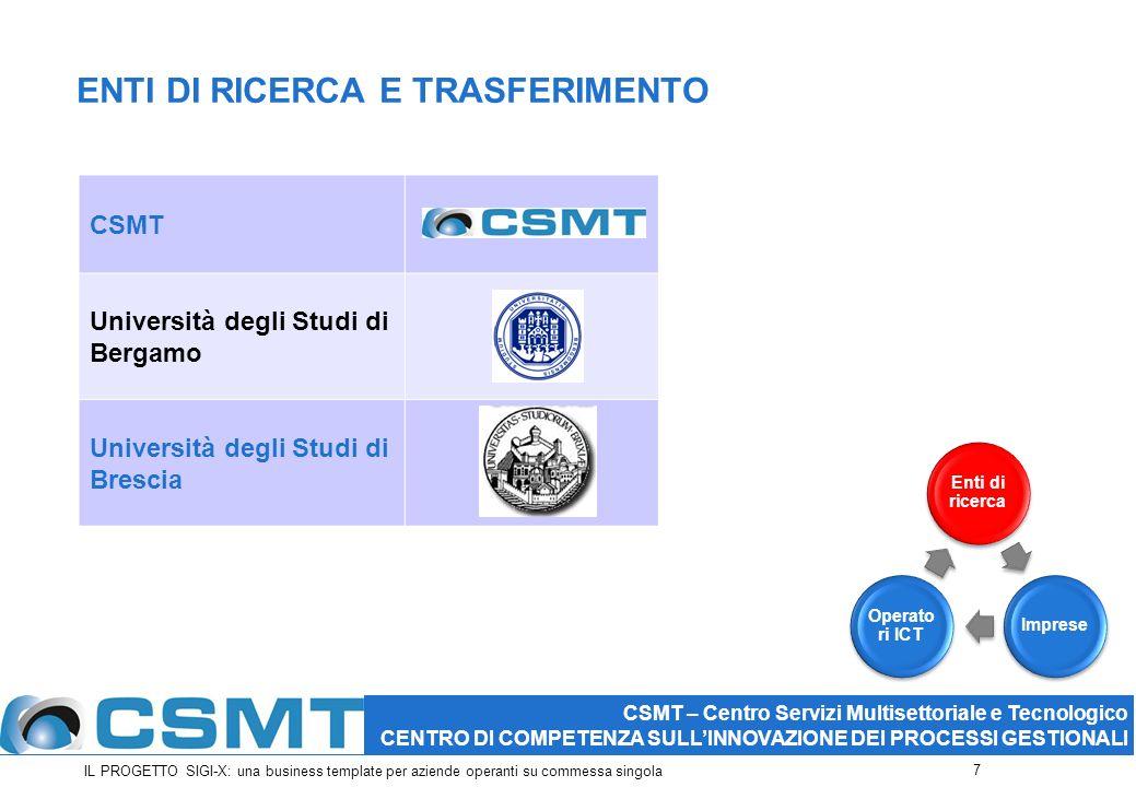 7 CSMT – Centro Servizi Multisettoriale e Tecnologico CENTRO DI COMPETENZA SULLINNOVAZIONE DEI PROCESSI GESTIONALI ENTI DI RICERCA E TRASFERIMENTO CSM