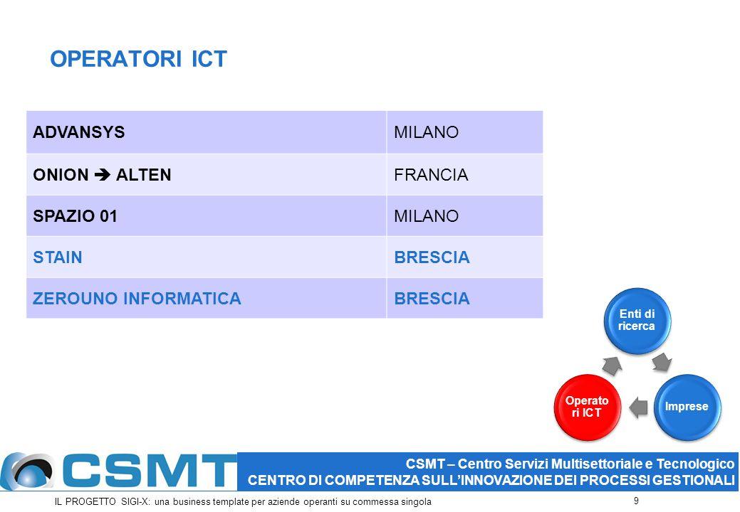 9 CSMT – Centro Servizi Multisettoriale e Tecnologico CENTRO DI COMPETENZA SULLINNOVAZIONE DEI PROCESSI GESTIONALI OPERATORI ICT ADVANSYSMILANO ONION