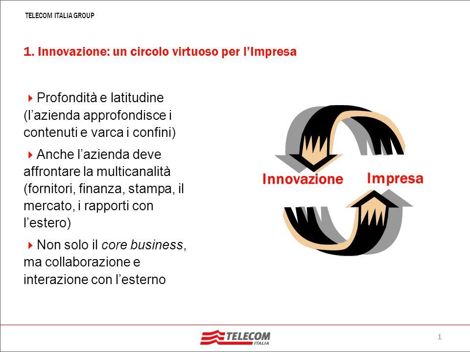 21 TELECOM ITALIA GROUP 20. … e i benefici ottenibili in termini di efficienza e valore