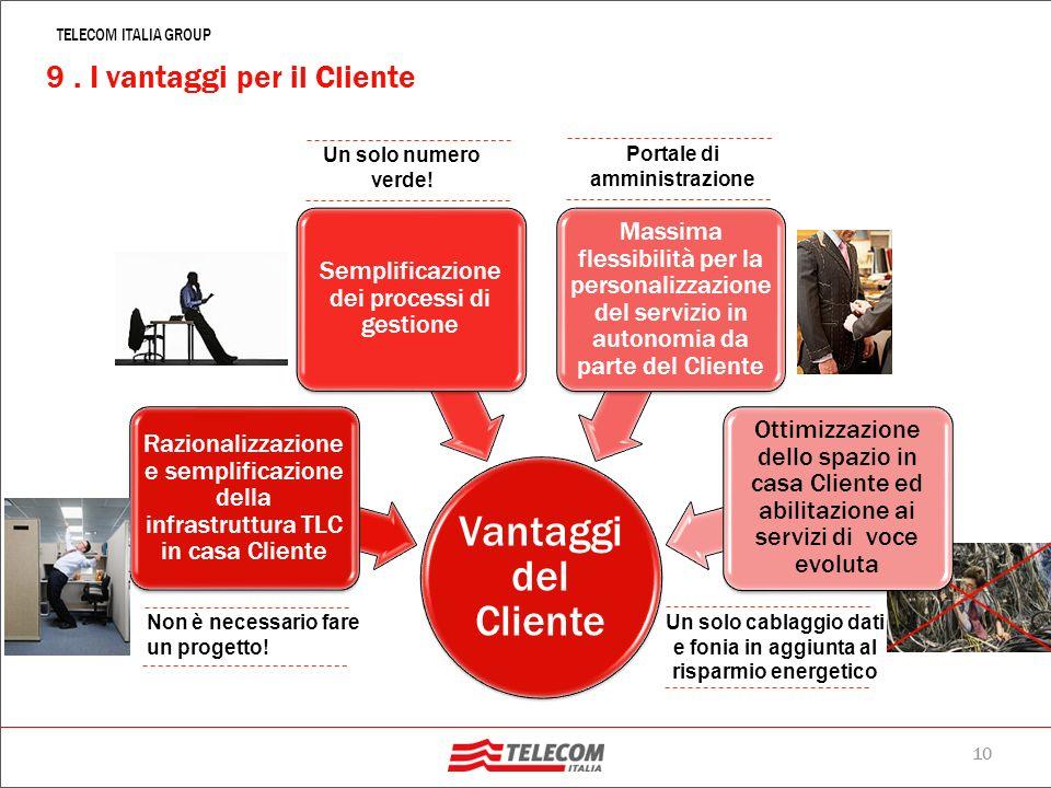 9 TELECOM ITALIA GROUP AB Tutto IP Svolta tecnologica dei servizi Full IP: un unico apparato, un unico centro di gestione 8... La semplificazione dei