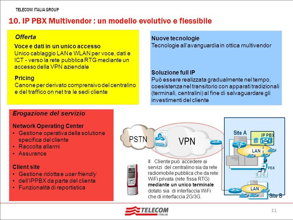 10 TELECOM ITALIA GROUP 9. I vantaggi per il Cliente Vantaggi del Cliente Razionalizzazione e semplificazione della infrastruttura TLC in casa Cliente