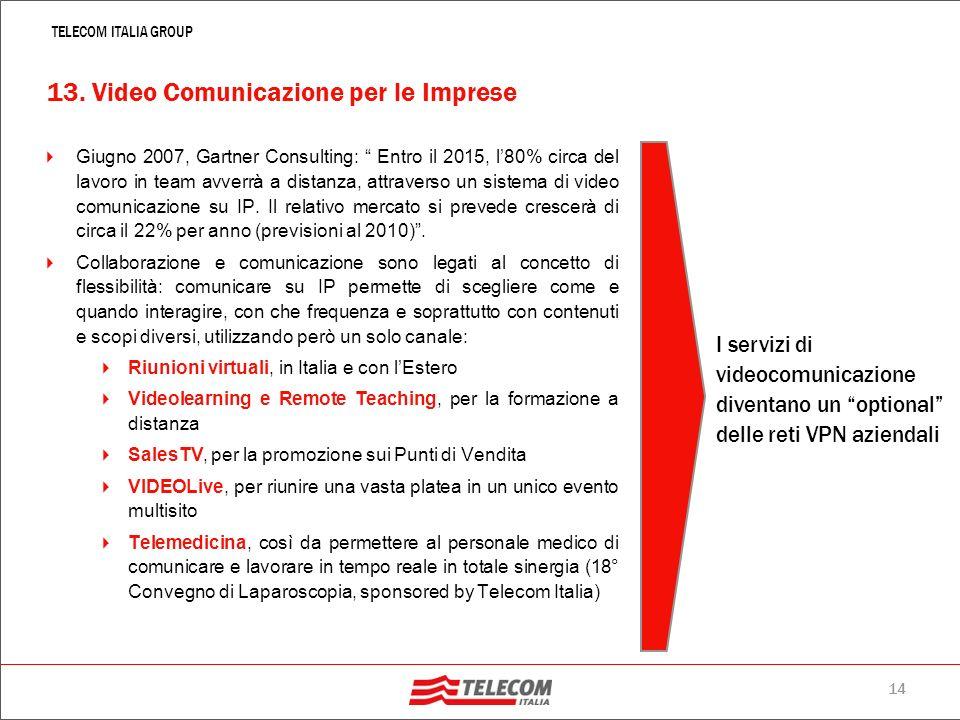 13 TELECOM ITALIA GROUP 12. Quanto costa NON utilizzare la videoconferenza? Lesigenza di incontrarsi (anche) via IP. Il commercio mondiale aumenta in