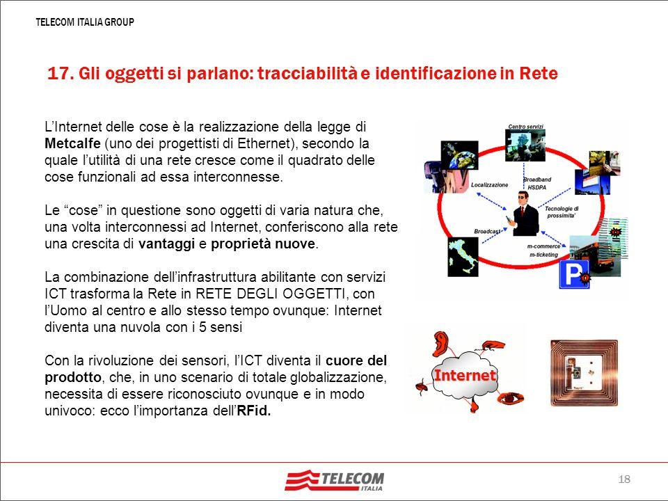 17 TELECOM ITALIA GROUP Azienda Via Microsoft Exchange Via del Noleggio 2+ Via del Punto Lan Viale VOIP Via del Dual Mode Viale Videoconferenza su IP