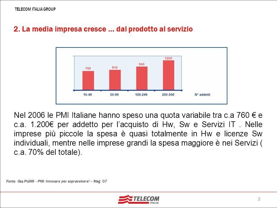 22 TELECOM ITALIA GROUP Telecom Italia porta la sua esperienza, la sua infrastruttura e rete, con un portafoglio Clienti Enterprise ai quali mostrare in diretta dal laboratorio o con una soluzione di web conference su IP il meccanismo della filiera e i test di laboratorio.