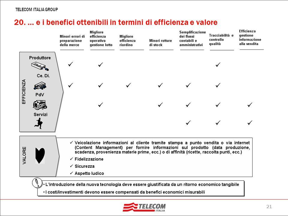 20 TELECOM ITALIA GROUP 19. i possibili ambiti di applicazione della tecnologia rfid …