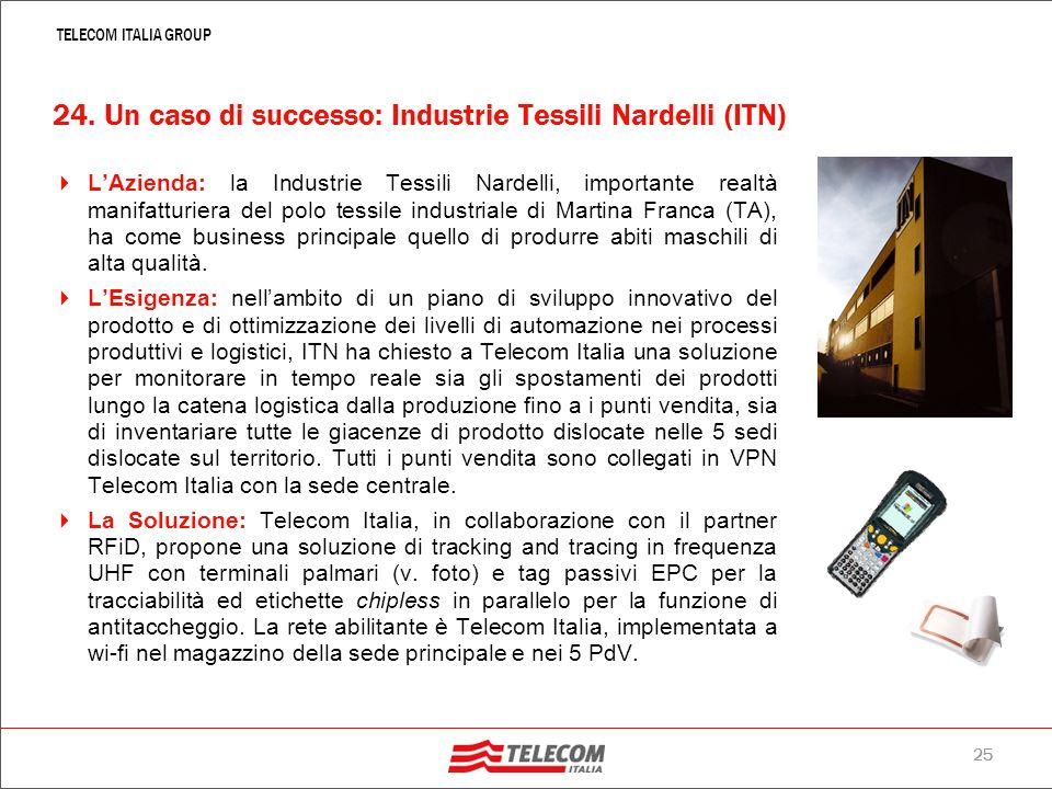 24 TELECOM ITALIA GROUP 110 milioni di euro (fatturato RFiD Italia 2006)* + 47% valore mercato rispetto al 2005 (valori 2006)* 15 visite al laboratori