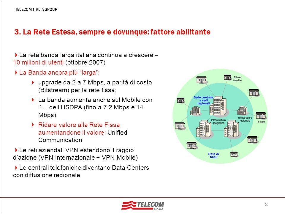3 TELECOM ITALIA GROUP La rete banda larga italiana continua a crescere – 10 milioni di utenti (ottobre 2007) La Banda ancora più larga: upgrade da 2 a 7 Mbps, a parità di costo (Bitstream) per la rete fissa; La banda aumenta anche sul Mobile con l… dellHSDPA (fino a 7.2 Mbps e 14 Mbps) Ridare valore alla Rete Fissa aumentandone il valore: Unified Communication Le reti aziendali VPN estendono il raggio dazione (VPN internazionale + VPN Mobile) Le centrali telefoniche diventano Data Centers con diffusione regionale 3.