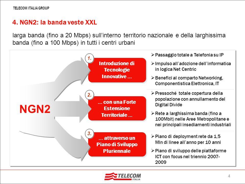 3 TELECOM ITALIA GROUP La rete banda larga italiana continua a crescere – 10 milioni di utenti (ottobre 2007) La Banda ancora più larga: upgrade da 2