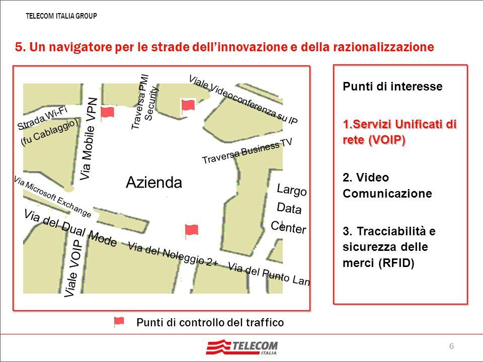 5 TELECOM ITALIA GROUP Azienda Via Microsoft Exchange Via del Noleggio 2+ Via del Punto Lan Viale VOIP Via del Dual Mode Viale Videoconferenza su IP V
