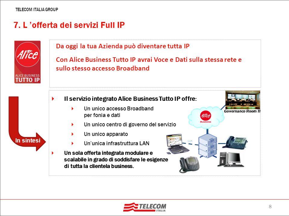 7 TELECOM ITALIA GROUP 6. Servizi unificati di rete: VOIP Fonte Sirmi 2007 Domanda in forte crescita nel mercato della Media Impresa Prima fase infras