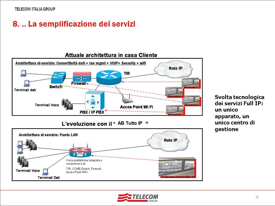 8 TELECOM ITALIA GROUP Da oggi la tua Azienda può diventare tutta IP Con Alice Business Tutto IP avrai Voce e Dati sulla stessa rete e sullo stesso ac