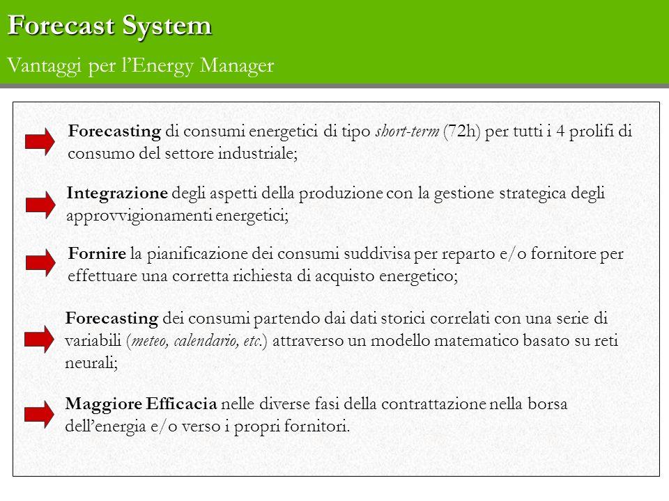 Forecast System Forecast System Vantaggi per lEnergy Manager Forecasting di consumi energetici di tipo short-term (72h) per tutti i 4 prolifi di consu