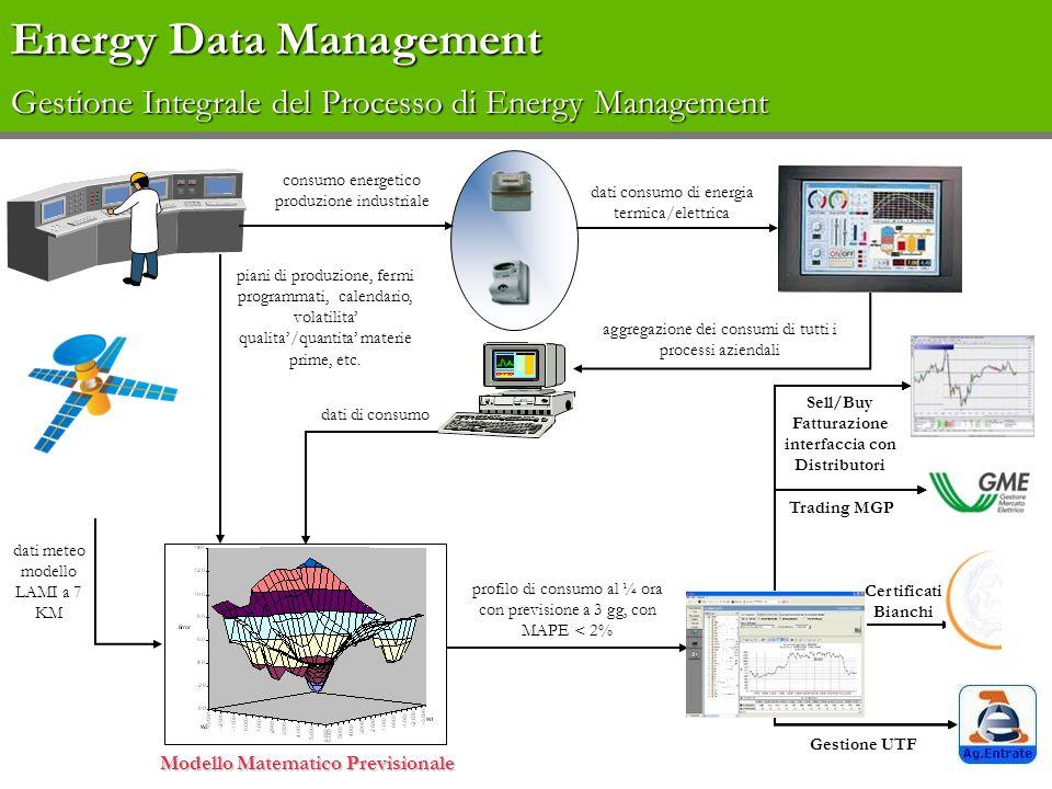 consumo energetico produzione industriale dati consumo di energia termica/elettrica aggregazione dei consumi di tutti i processi aziendali Energy Data