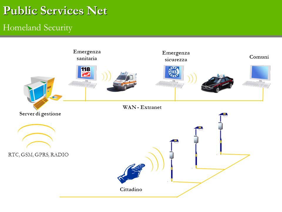 RTC, GSM, GPRS, RADIO Emergenza sicurezza Emergenza sanitaria WAN - Extranet Server di gestione Comuni Cittadino Public Services Net Public Services N
