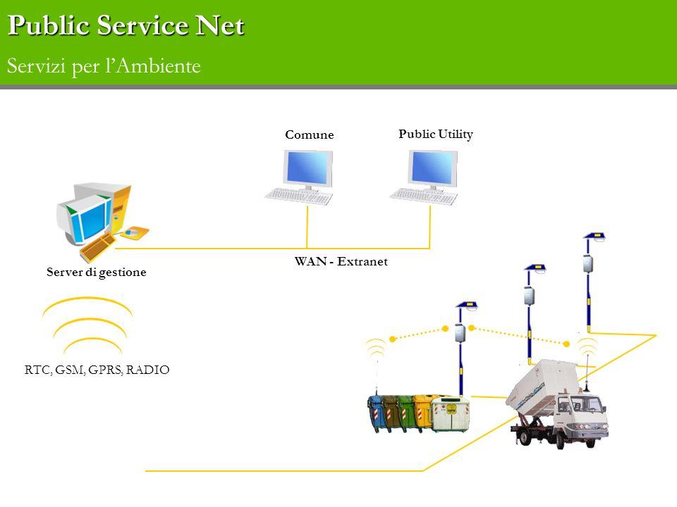 Public Service Net Public Service Net Servizi per lAmbiente Public Utility Comune WAN - Extranet Server di gestione RTC, GSM, GPRS, RADIO