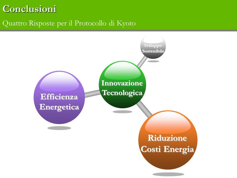 InnovazioneTecnologica SviluppoSostenibile EfficienzaEnergetica Riduzione Costi Energia Conclusioni Conclusioni Quattro Risposte per il Protocollo di