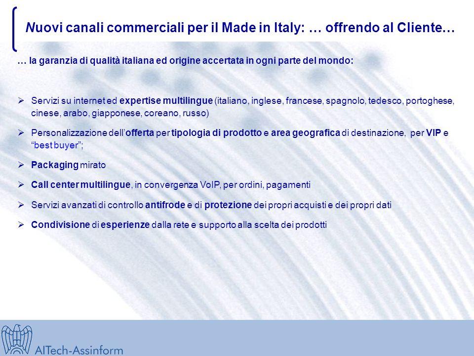 Nuovi canali commerciali per il Made in Italy: Un SISTEMA che consenta al Cliente… … di trovare informazioni e prodotti certificati Made in Italy