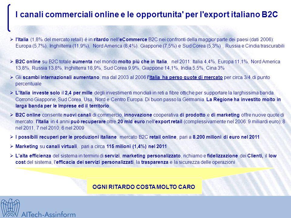 Nuovi canali commerciali per il Made in Italy Sintesi dei trend di mercato e delle opportunità per il Made in Italy