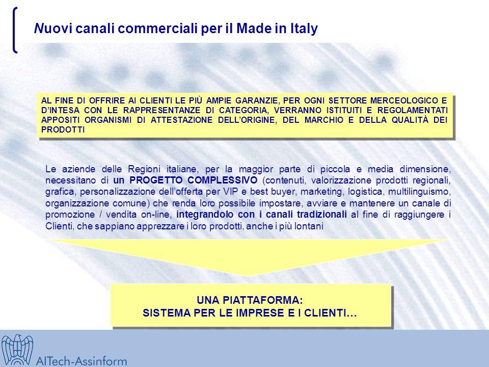 Nuovi canali commerciali per il Made in Italy : un Sistema per Brand globali Potenzialità per i Brand Globali Per le aziende già attive nel commercio