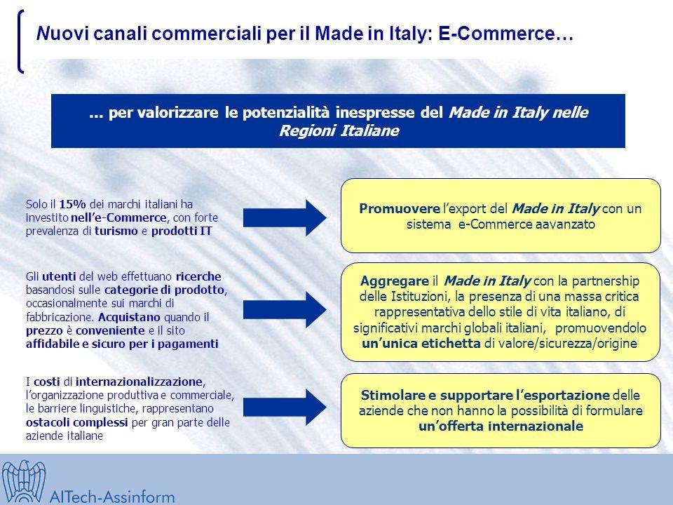 Nuovi canali commerciali per il Made in Italy Le aziende delle Regioni italiane, per la maggior parte di piccola e media dimensione, necessitano di un
