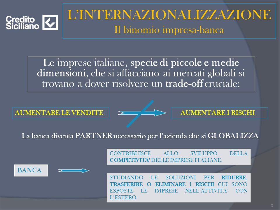 LINTERNAZIONALIZZAZIONE Il binomio impresa-banca Le imprese italiane, specie di piccole e medie dimensioni, che si affacciano ai mercati globali si trovano a dover risolvere un trade-off cruciale: AUMENTARE LE VENDITE AUMENTARE I RISCHI La banca diventa PARTNER necessario per lazienda che si GLOBALIZZA BANCA CONTRIBUISCE ALLO SVILUPPO DELLA COMPETIVITA DELLE IMPRESE ITALIANE.