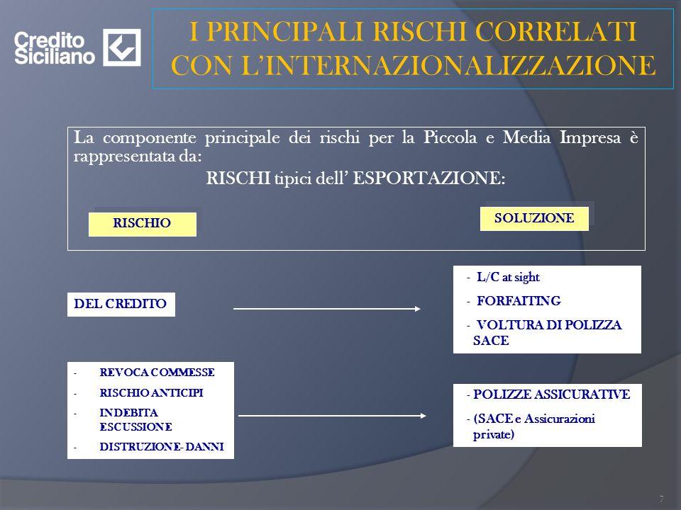 I PRINCIPALI RISCHI CORRELATI CON LINTERNAZIONALIZZAZIONE La componente principale dei rischi per la Piccola e Media Impresa è rappresentata da: RISCH