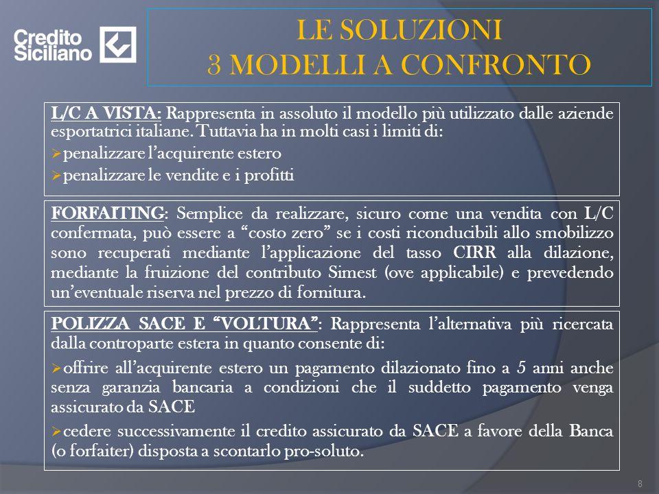 LE SOLUZIONI 3 MODELLI A CONFRONTO L/C A VISTA: Rappresenta in assoluto il modello più utilizzato dalle aziende esportatrici italiane. Tuttavia ha in