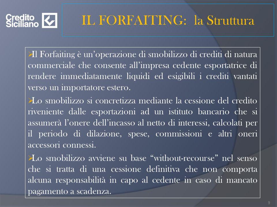 IL FORFAITING: la Struttura Il Forfaiting è unoperazione di smobilizzo di crediti di natura commerciale che consente allimpresa cedente esportatrice di rendere immediatamente liquidi ed esigibili i crediti vantati verso un importatore estero.