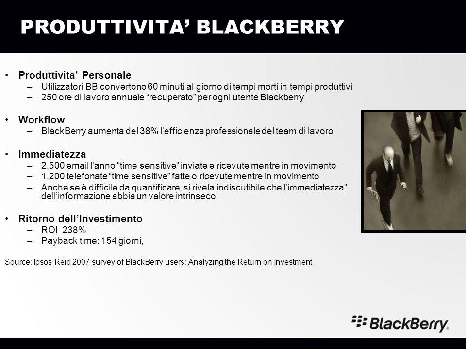 PRODUTTIVITA BLACKBERRY Produttivita Personale –Utilizzatori BB convertono 60 minuti al giorno di tempi morti in tempi produttivi –250 ore di lavoro a