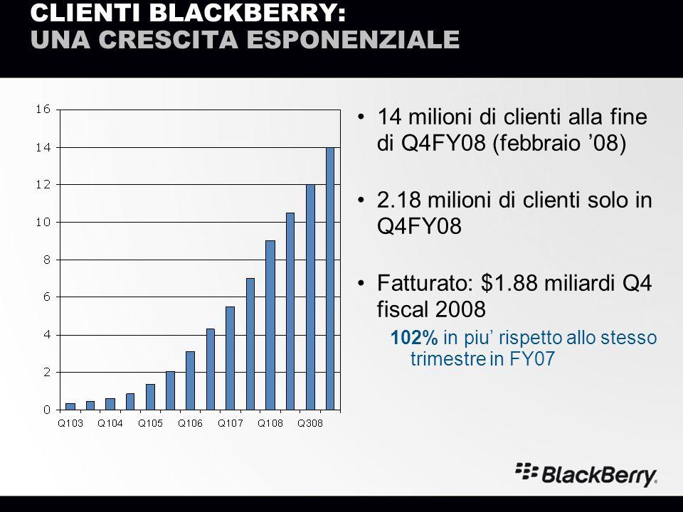 CLIENTI BLACKBERRY: UNA CRESCITA ESPONENZIALE 14 milioni di clienti alla fine di Q4FY08 (febbraio 08) 2.18 milioni di clienti solo in Q4FY08 Fatturato