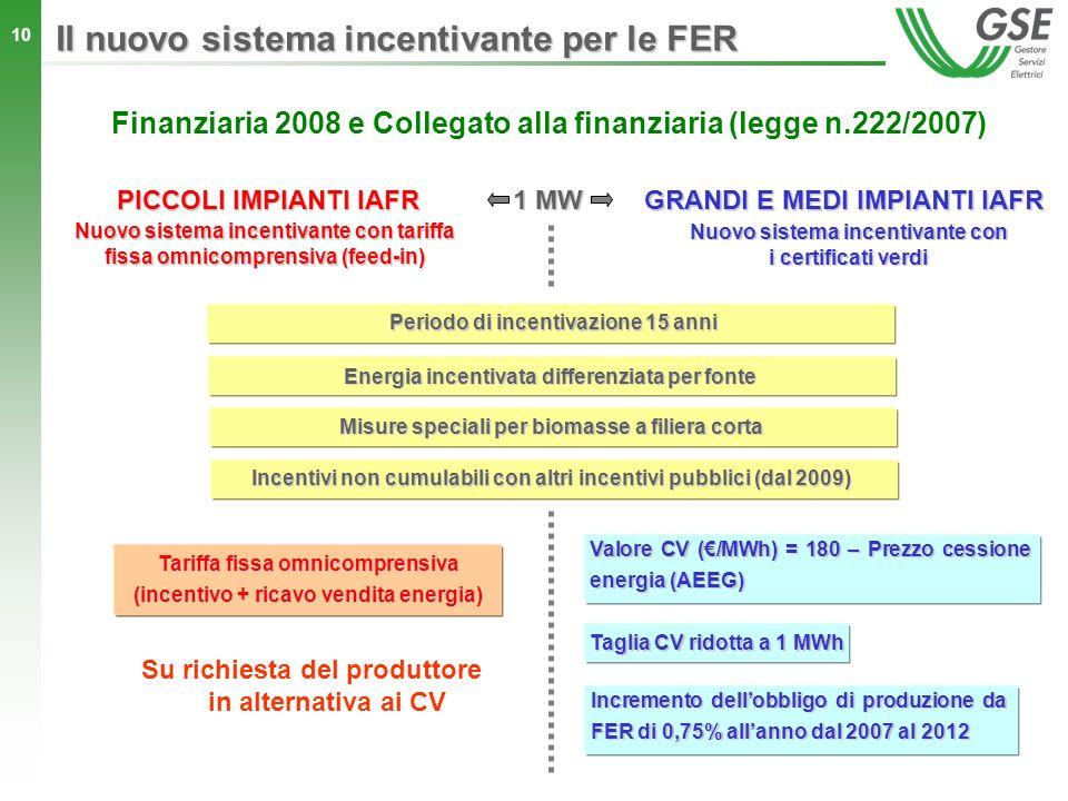 10 Il nuovo sistema incentivante per le FER 1 MW GRANDI E MEDI IMPIANTI IAFR PICCOLI IMPIANTI IAFR Nuovo sistema incentivante con i certificati verdi