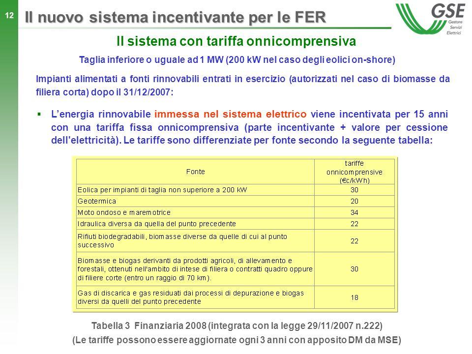 12 Il sistema con tariffa onnicomprensiva Taglia inferiore o uguale ad 1 MW (200 kW nel caso degli eolici on-shore) Impianti alimentati a fonti rinnov
