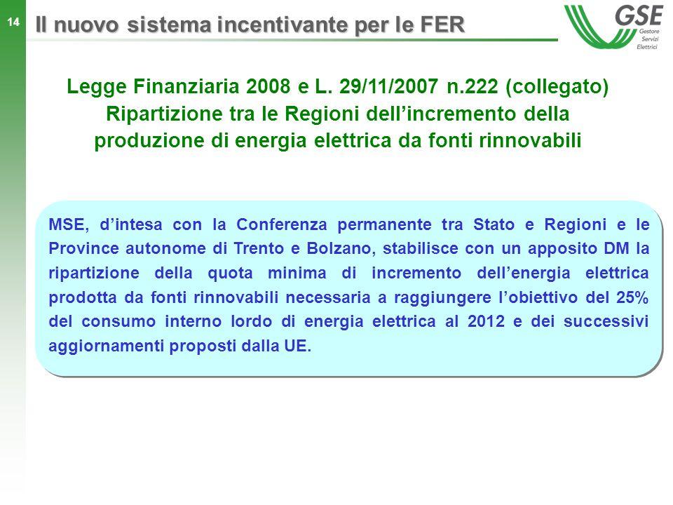 14 Legge Finanziaria 2008 e L. 29/11/2007 n.222 (collegato) Ripartizione tra le Regioni dellincremento della produzione di energia elettrica da fonti