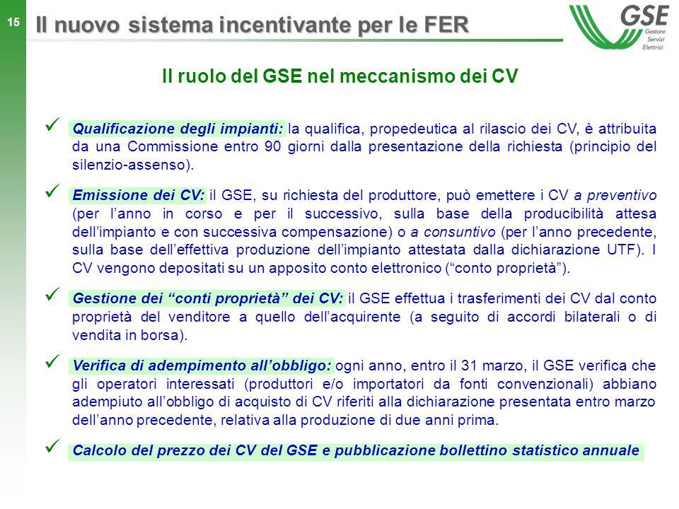 15 Il ruolo del GSE nel meccanismo dei CV Il nuovo sistema incentivante per le FER Qualificazione degli impianti: la qualifica, propedeutica al rilasc