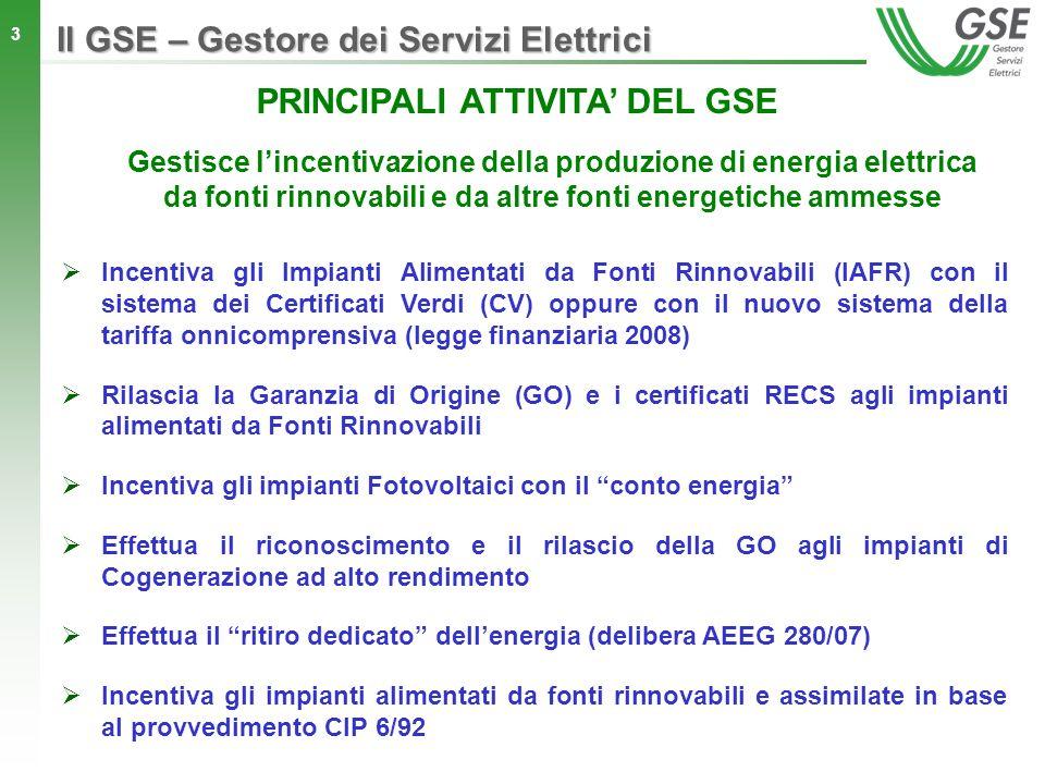 3 Il GSE – Gestore dei Servizi Elettrici PRINCIPALI ATTIVITA DEL GSE Gestisce lincentivazione della produzione di energia elettrica da fonti rinnovabi