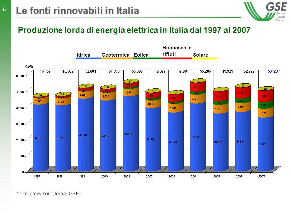 5 Le fonti rinnovabili in Italia * Dati provvisori (Terna, GSE) Produzione lorda di energia elettrica in Italia dal 1997 al 2007 IdricaGeotermicaEolic